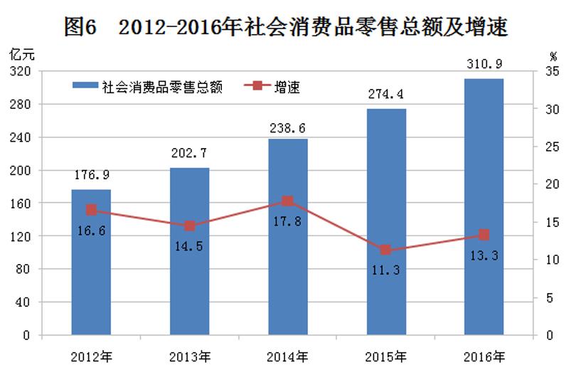 浏阳市gdp计算在长沙吗_长沙市政府门户网站 2014年长沙市国民经济和社会发展统计公报